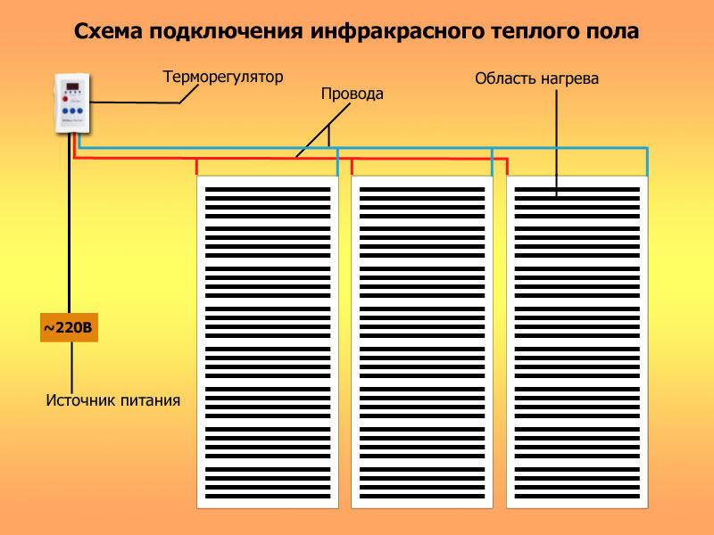 Схема подключения инфокрасного теплого пола