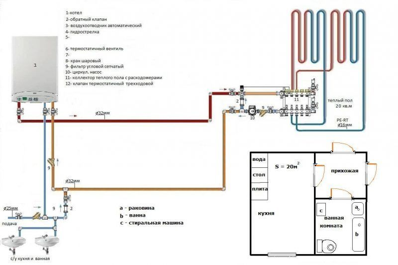 Схема подключения котла к водяному теплому полу