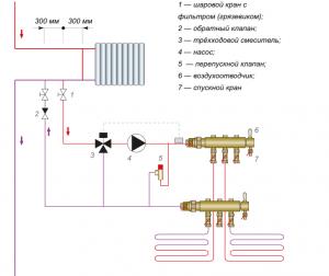 Схема подключения водного теплого пола к центральной системе через отдельный ввод