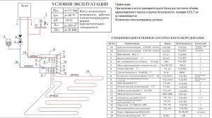 Схема подключения водяного теплого пола к котлу