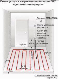 Схема правильного шага укладки теплого пола