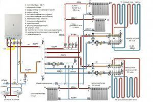 Схема работы газового котла в системе водяного теплого пола