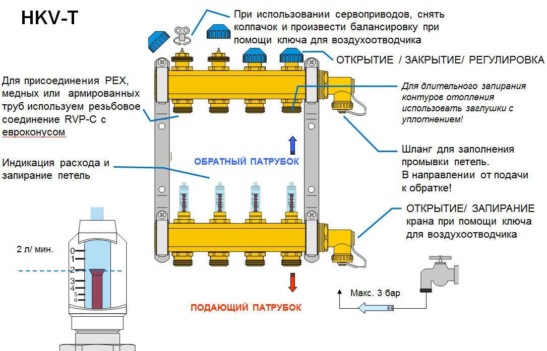 Схема работы коллектора Valtec