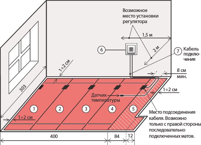Схема размещения терморегулятора для водяного теплого пола