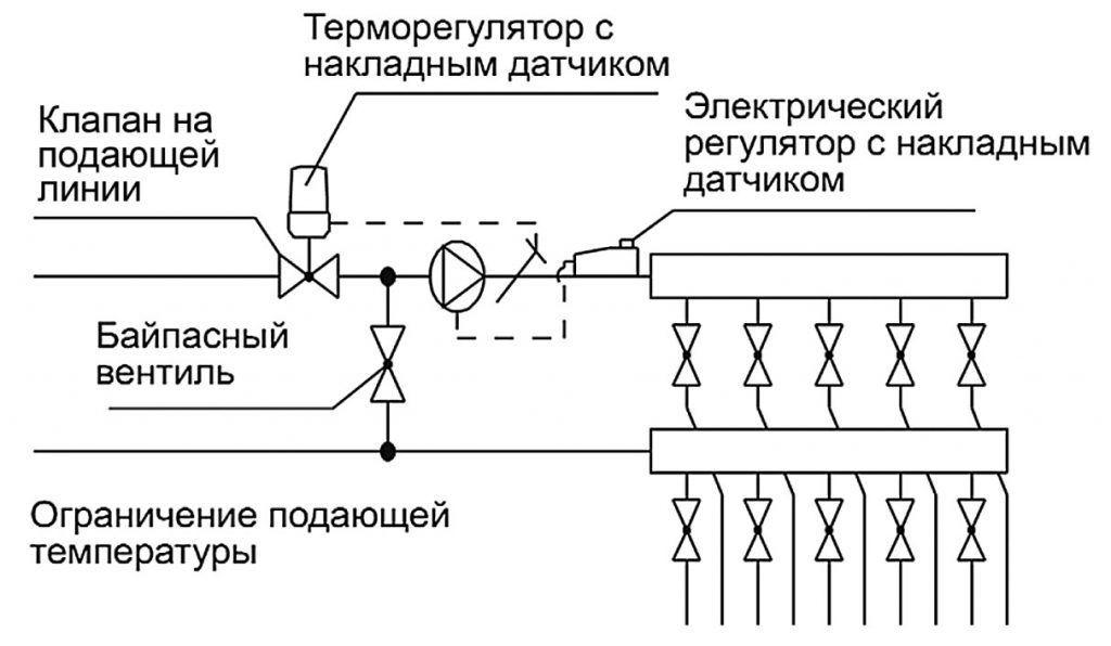 Схема регулирования водяного теплого пола