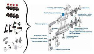 Схема состава коллектора для водяного теплого пола