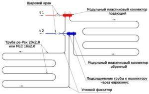 Схема теплого пола змейка