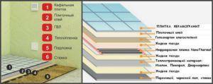 Схема установки инфракрасной пленки