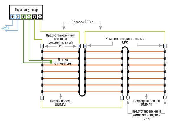 Схема установки теплого пола в квартире и доме