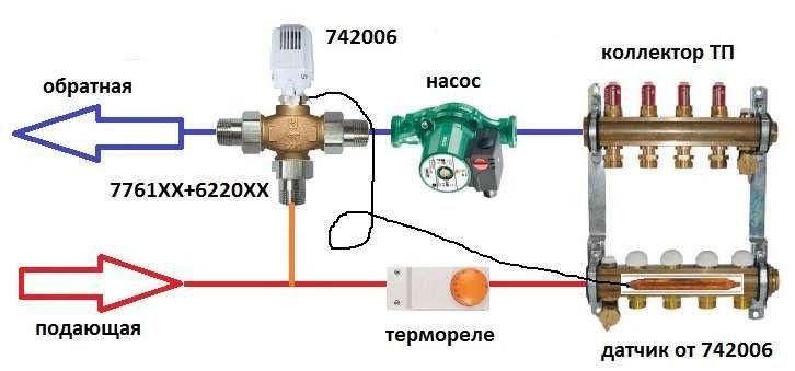 Схема узла подмеса для теплого пола