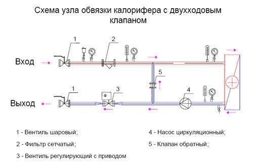 Схема узла с двухходовым клапаном