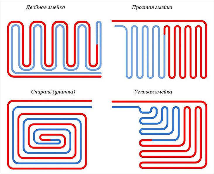 Схемы укладки труб водяного теплого пола