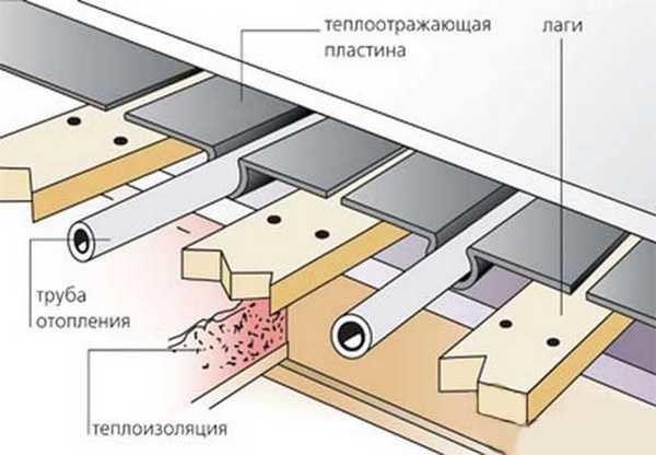 Система из деревянных реек для водного теплого пола