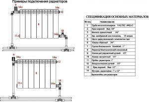 Спецификация подключения радиатора