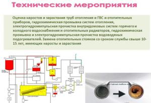 Технические мероприятия по промывке систем отопления