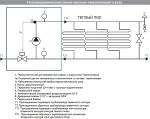 Тепломеханическая схема насосно-смесительного узла