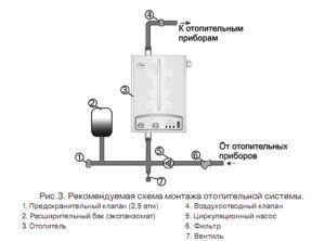Типичная схема монтажа отопления на электричестве