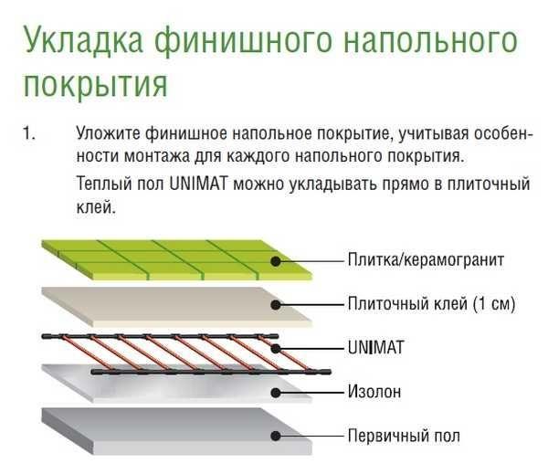 Укладка финишного напольного покрытия