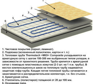Укладка ламината на водяной теплый пол