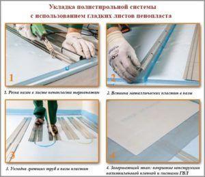Укладка полистирольной системы с использованием гладких листов пенопласта