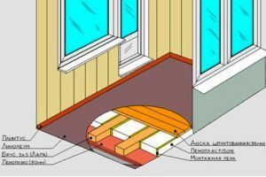Укладка теплого пола своими руками на балконе