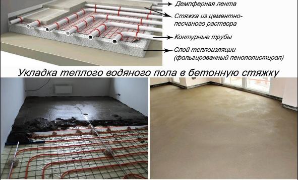 Укладка теплого водяного пола в бетонную стяжку