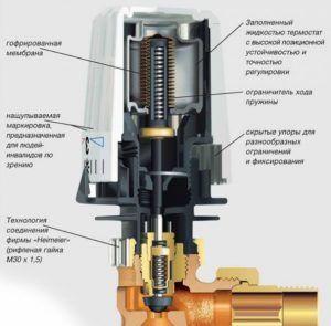 Установка термостатической головки