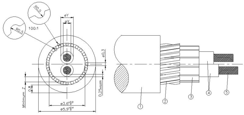 Устройство нагревательного кабеля Deviflex DTIE