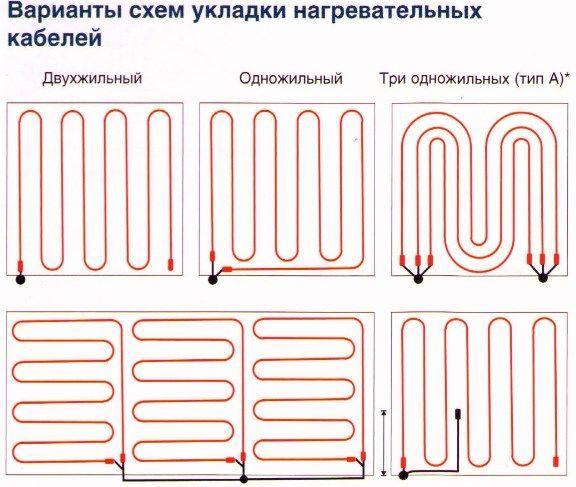 Варианты схем укладки нагревательных кабелей