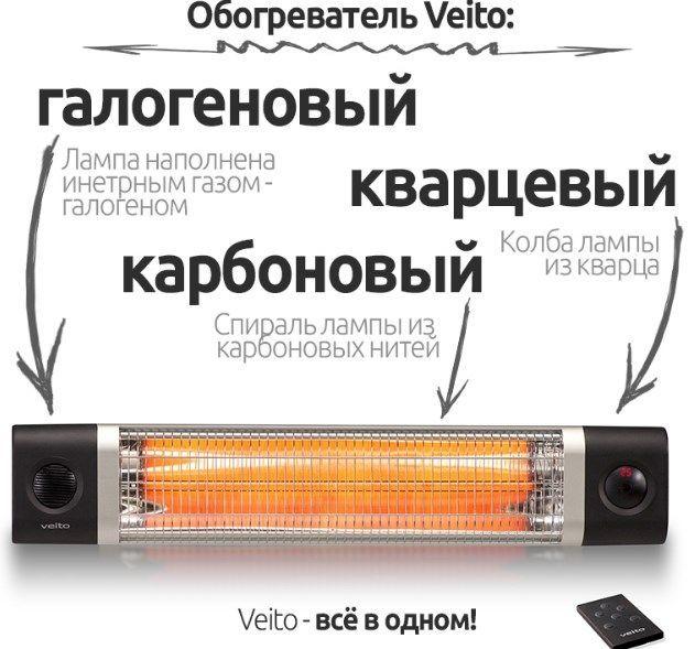 Потолочный карбоновый обогреватель