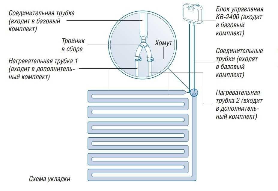 Схема установки капиллярных полов от Unimat