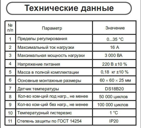 Технические данные терморегуляторов