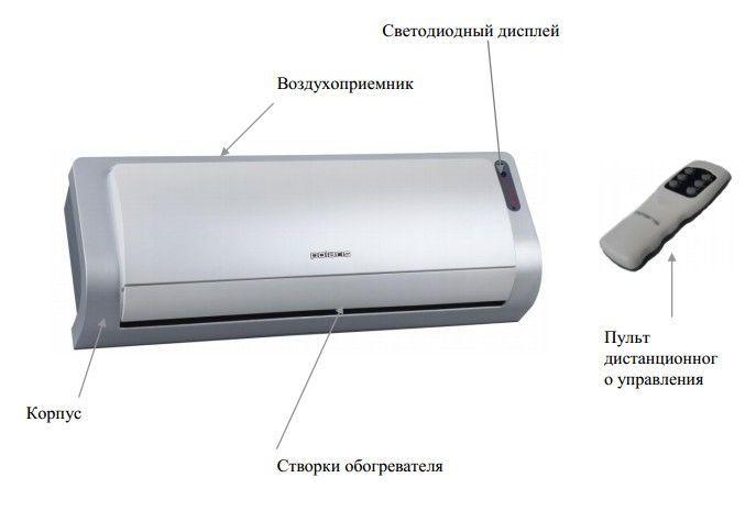 Тепловентилятор Polaris PCWH 2066 Di