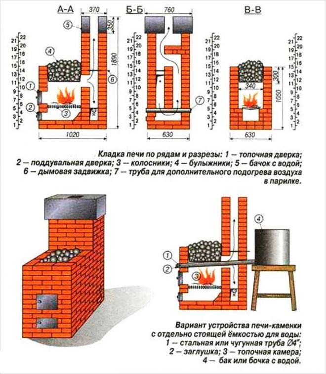 Схема кладки печи с закрытой каменкой
