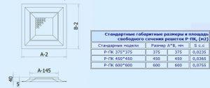 Основные типоразмеры колосниковых решеток