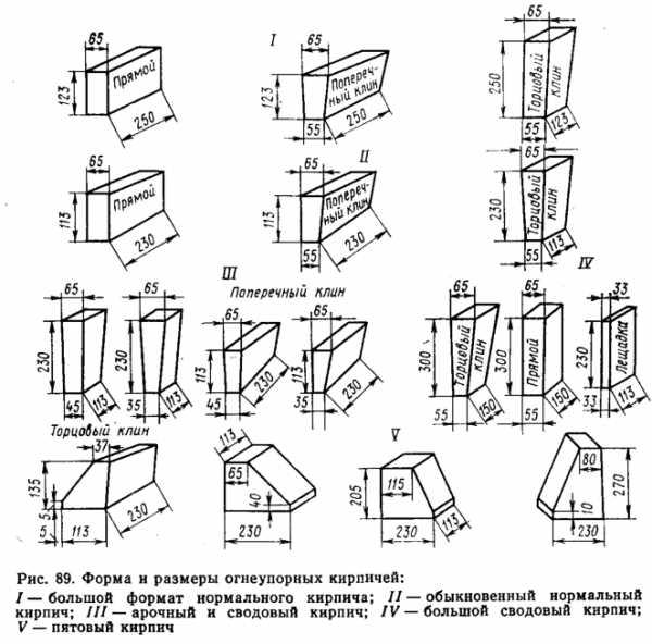 Размерные параметры шамотного кирпича