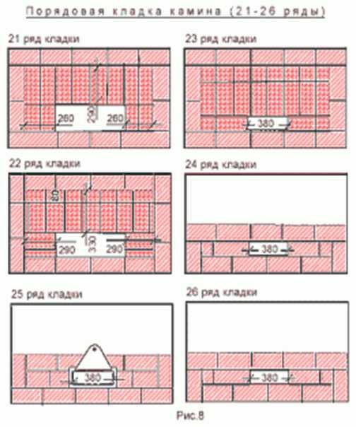 Пошаговая инструкция строительства кирпичного камина