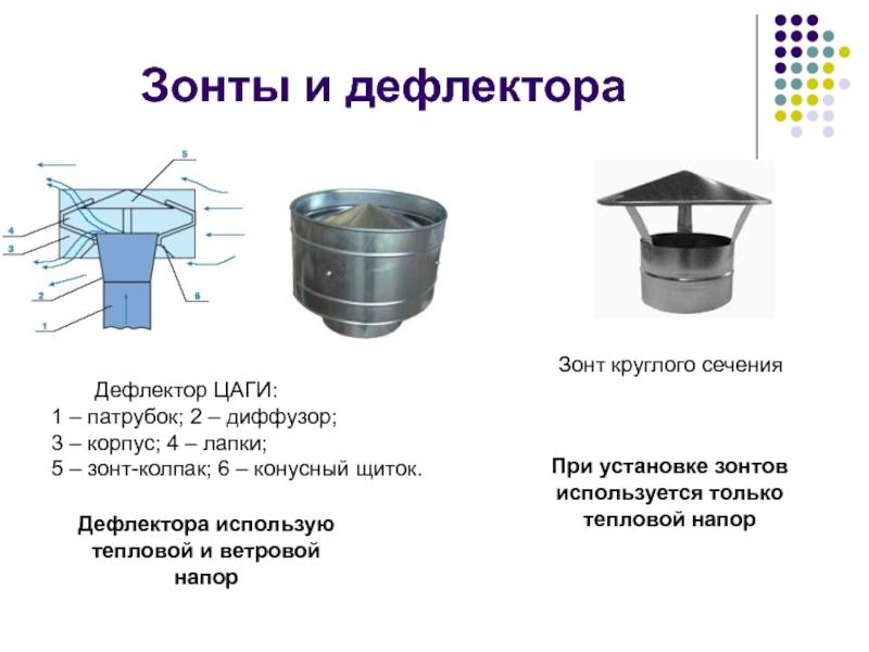 Пошаговая установка дефлектора своими руками