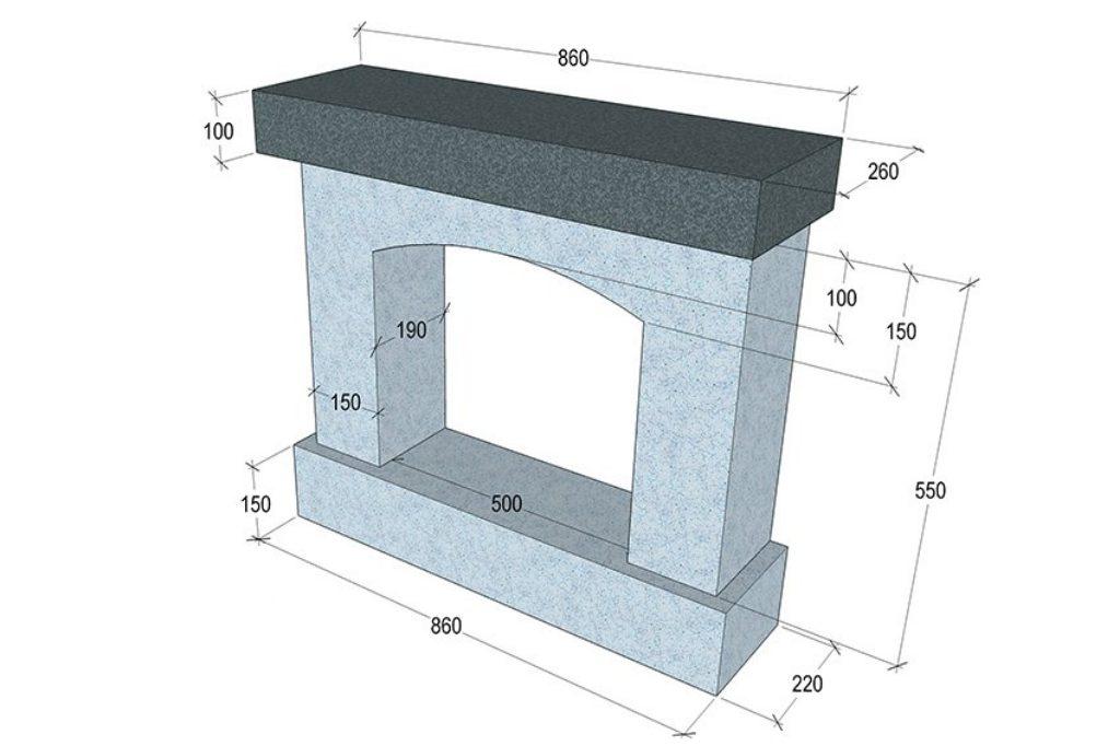 Технология изготовления камина из гипсокартона